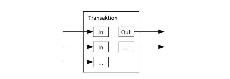 Bitcoin Transaktion Rückgängig Machen