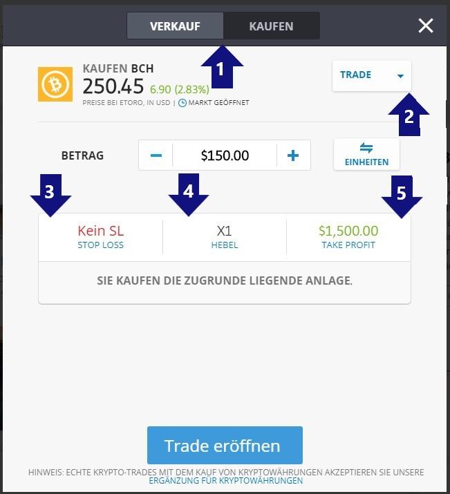 Bitcoin Cash kaufen via PayPal