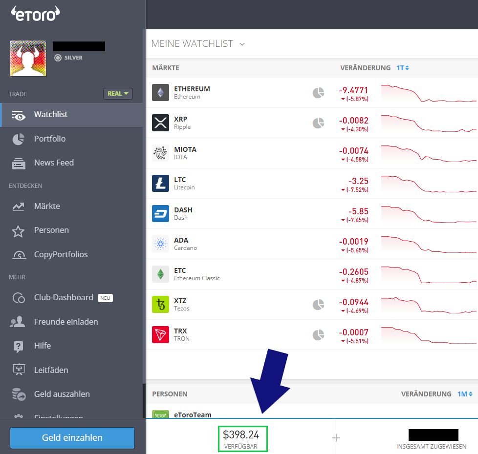 Bitcoin Cash Kaufen Paypal