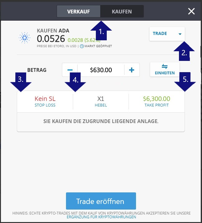 Cardano kaufen PayPal - Trade bearbeiten
